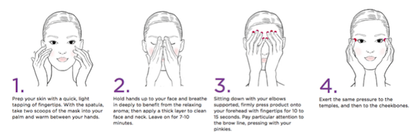 Clarins Pressure Method