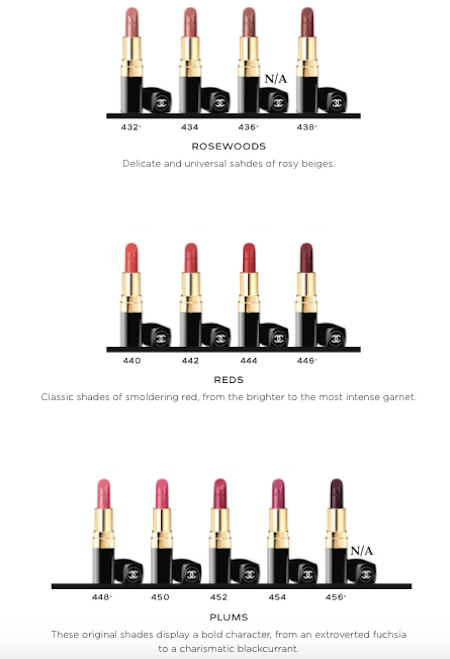 Chanel Rouge Coco Shades (1)