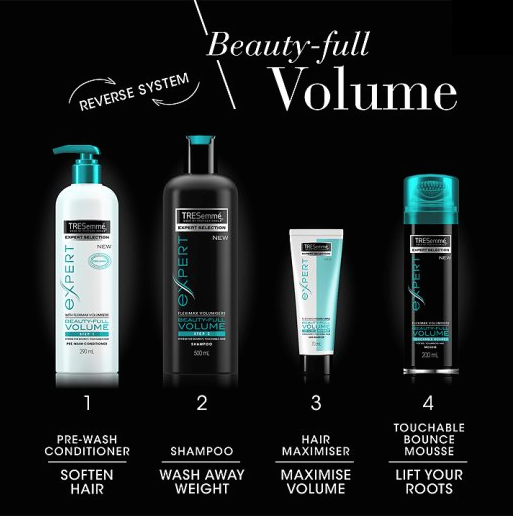 TRESemme Group